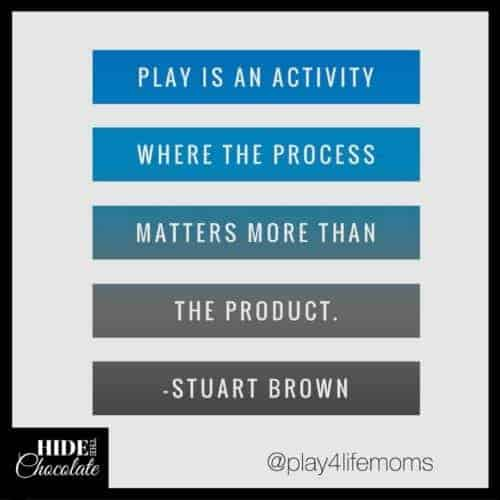 Play is an Activity